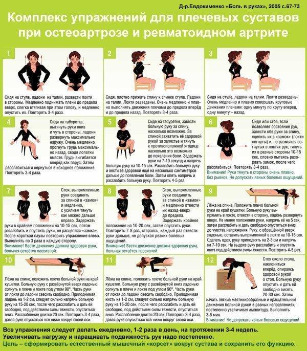 Комплекс упражнений при остеоартрозе плечевых суставов